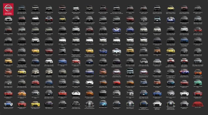Nissan Concept 2020 Vision Gran Turismo 2014 A Future Gt