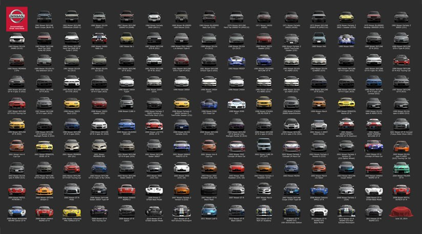 Nissan has more cars in the Gran Turismo franchise than any other car ...