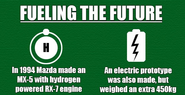 Hydrogen and electric models were trialled