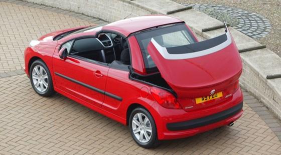 peugeot 207 cc (2007) driven reviewcar magazine